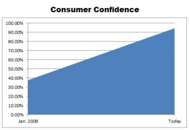 consumerconf